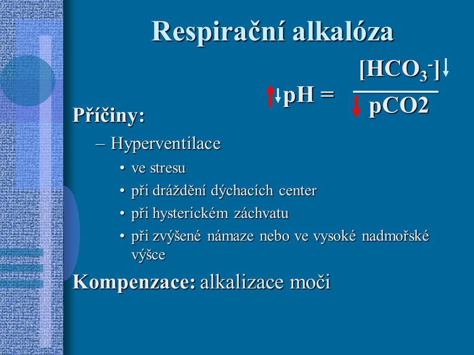 Respirační alkalóza [HCO3-] pH = pCO2 Příčiny: